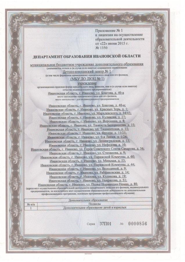 лицензия учреждения на образовательную деятельность